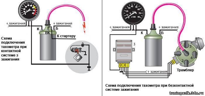 Вот схемка подключения тахометра.  Мост,кпп,двс от ваза Мой гараж http://moskvich.net/viewtopic.php?t=1133.